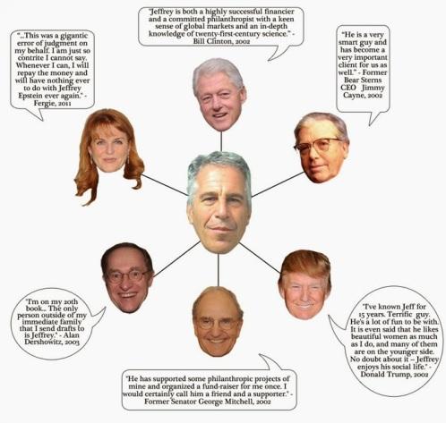 prince-andrew-donald-trump-alan-dershowitz-george-mitchell-bill-clinton-jimmy-cayne-jeffrey-epstein